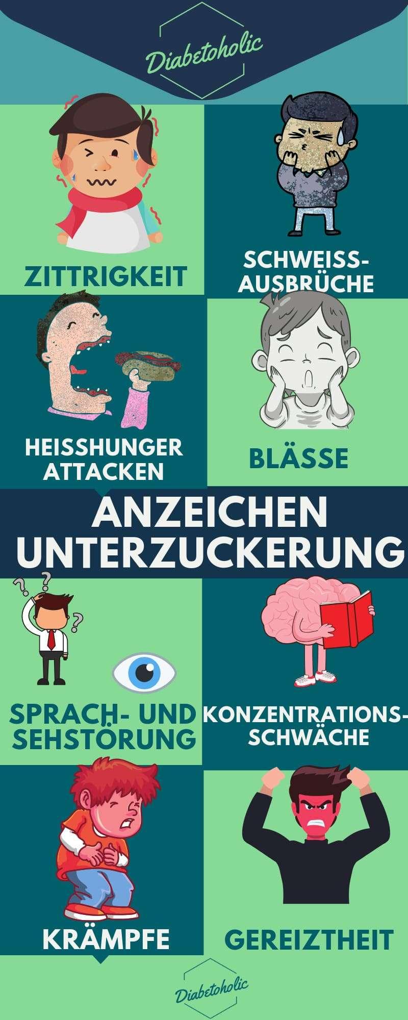 Unterzuckerung Symptome
